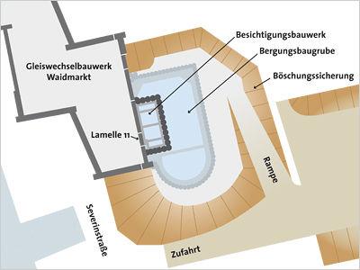 BaustelleWaidmarktKöln2011